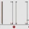 Steaktotem - Configurazioni
